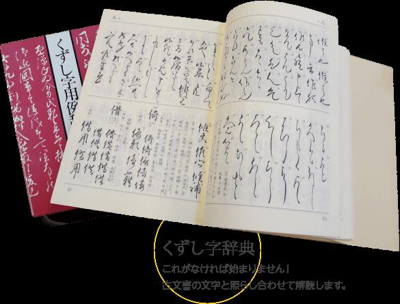 古文書解読七つ道具 くずし字辞典